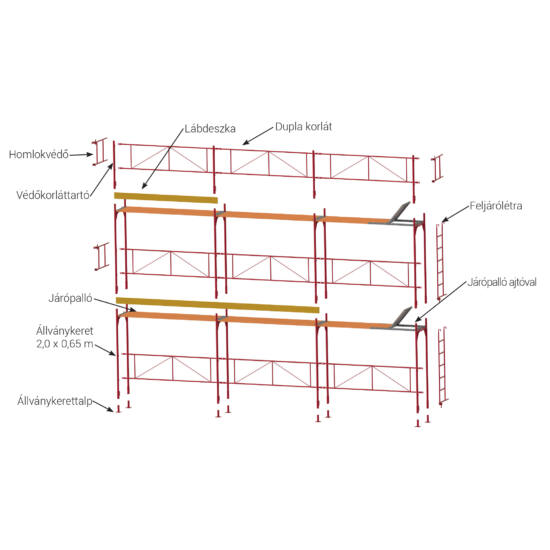 Graf - Homlokzati állvány 300 m2 (8 m x 37,5 m)